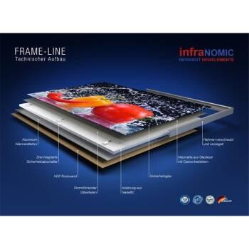 Infrarot-Glasheizung infranomic Standard 500 Watt, 90 x...